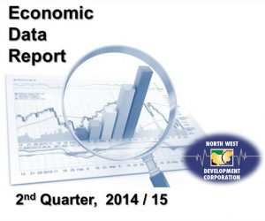 Econ Data_2nd Qtr